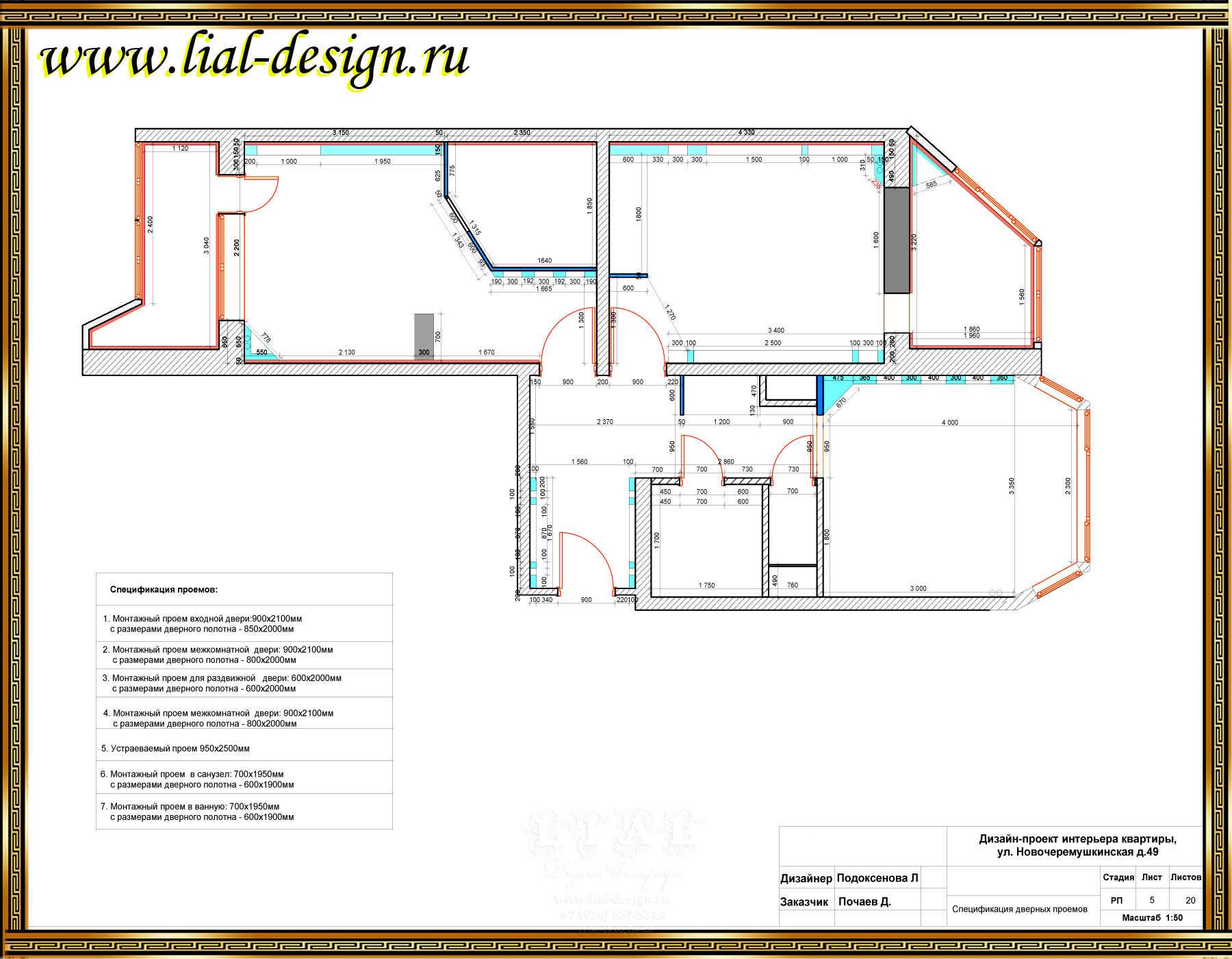 Дизайн гардеробных в доме фото